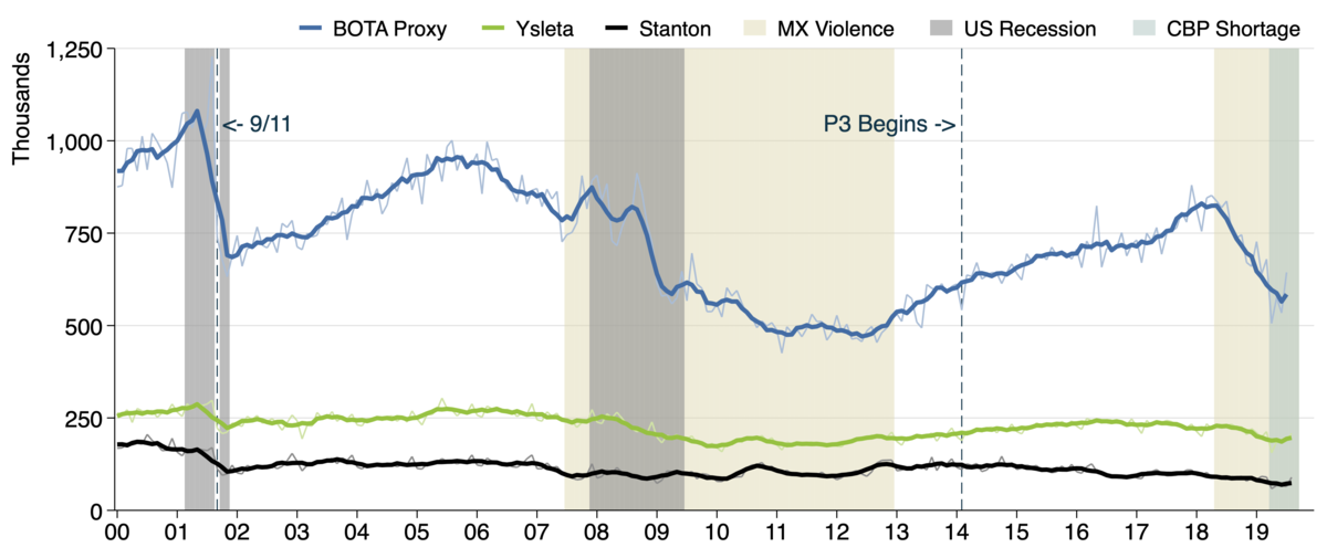 X pv sb month 2000