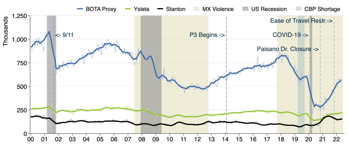 X pv sb month